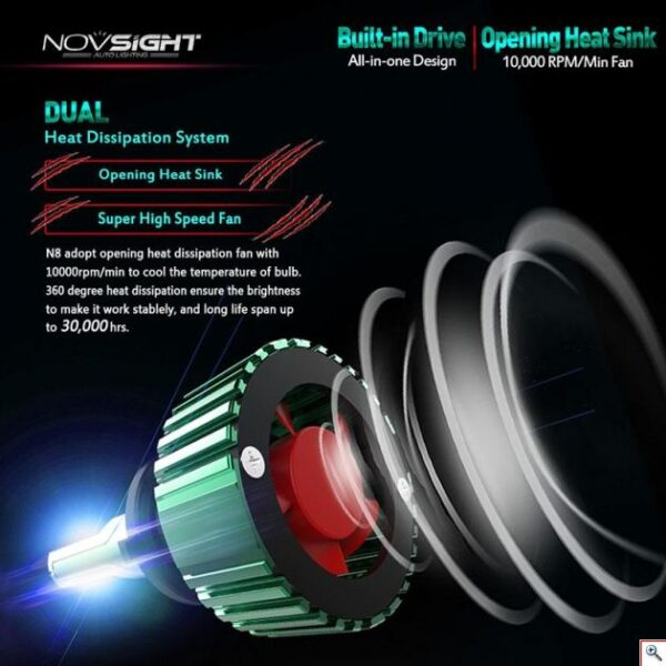 pazari4all.gr-LED Φώτα Αυτοκινήτου NovSight N8 H4 6500K 16000LM (2x8000) 60W (2x30W) CAN BUS