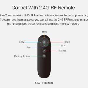pazari4all.gr- SONOFF IFan02 Διακόπτης αλλαγής οδηγού WiFi Driver Smart Switches Ανεμιστήρας οροφής - άσπρο 283610601