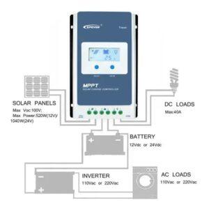 pazari4all-Ηλιακός ρυθμιστής φόρτισης ηλιακής μπαταρίας Epever Tracer 4210 AN 40A 100V